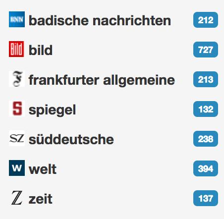 18 12 + uBlock Origin = no feed icons - Tiny Tiny RSS: Community